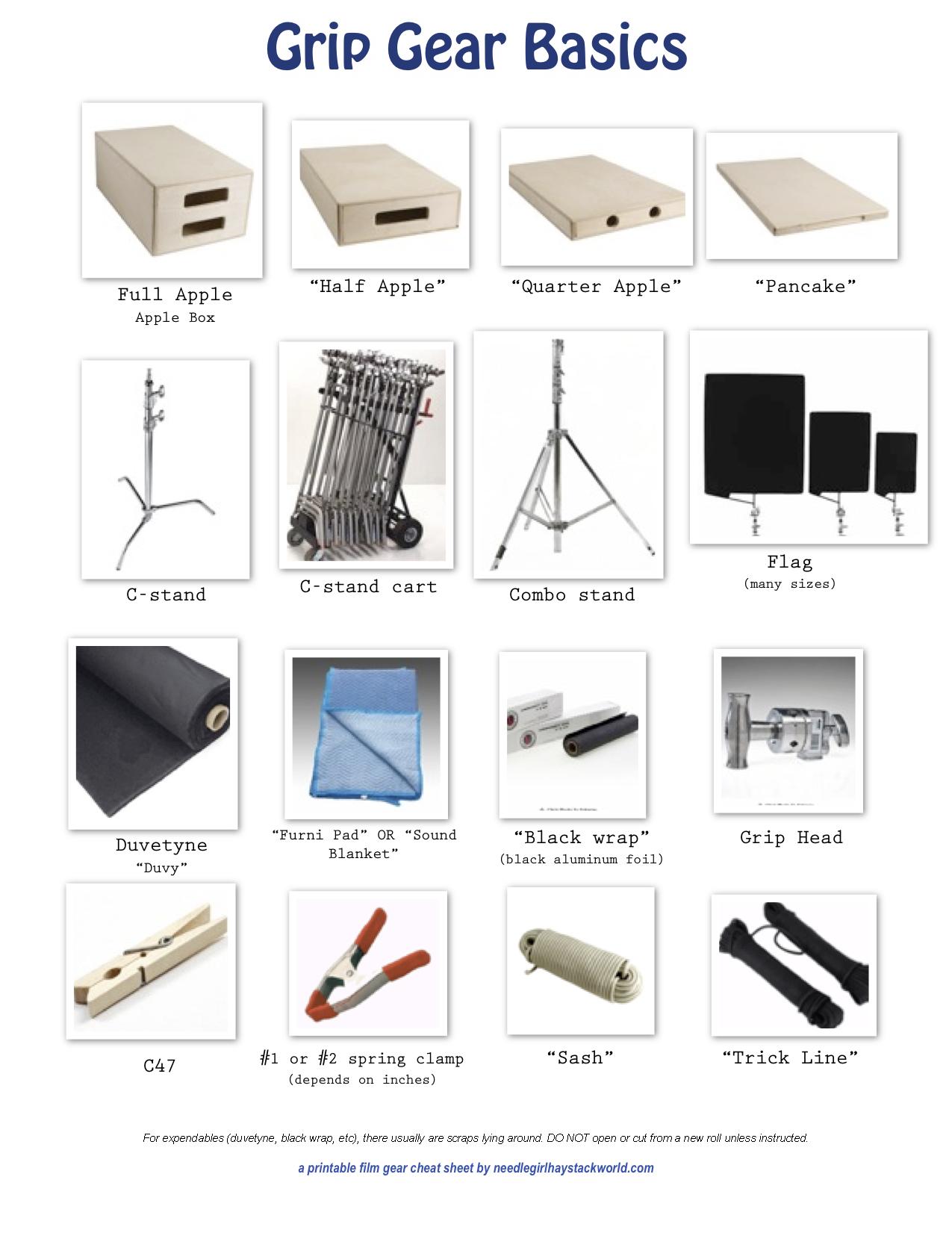 Printable Film Guide: Grip Gear Basics